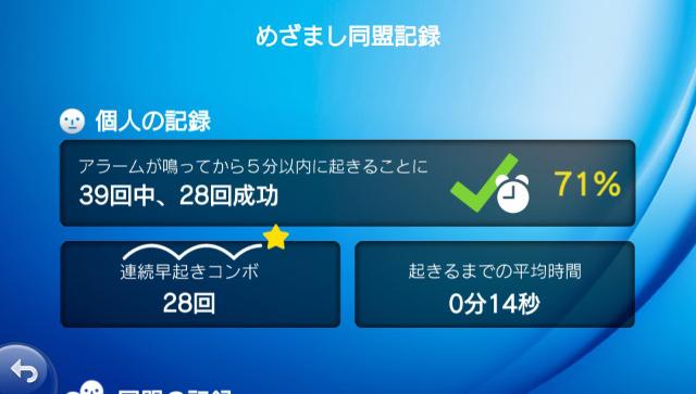 めざまし同盟 ゲーム画面5