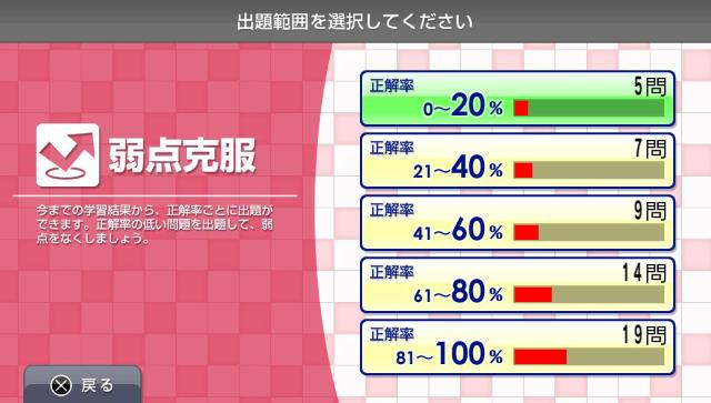 マル合格!宅建試験 平成27年度版 ゲーム画面3