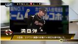 プロ野球スピリッツ2015 ゲーム画面6