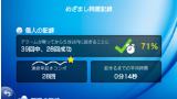 めざまし同盟 ゲーム画面4