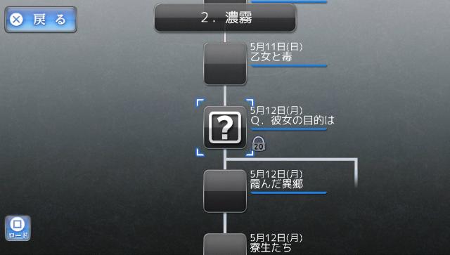 レイジングループ ゲーム画面5