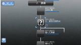 レイジングループ ゲーム画面4