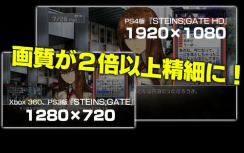 『シュタインズ・ゲート ゼロ』特典画面