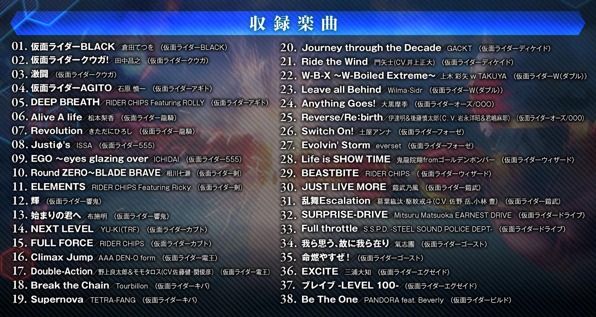 仮面ライダー クライマックスファイターズ_body_4