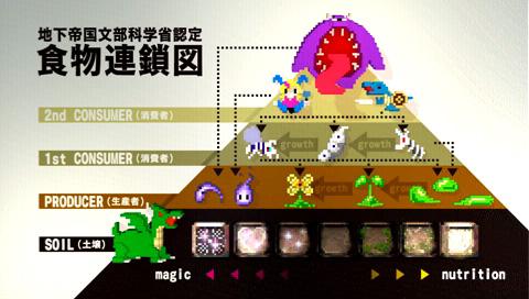 勇者のくせになまいきだor2 PSP the Best ゲーム画面6