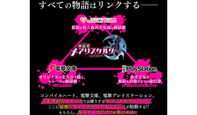 『神獄塔 メアリスケルター』ゲーム画面